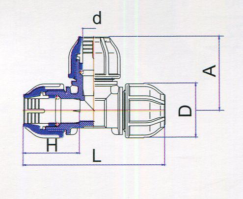 Chi tiết ống phụ tùng hdpe